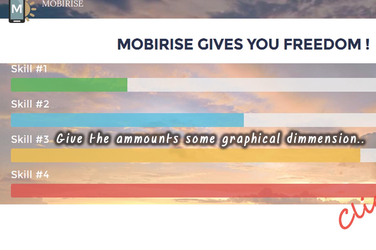 Best Mobile Web Development Software Review